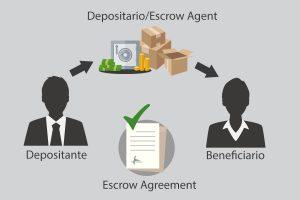 servizio escrow